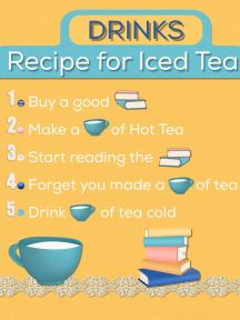Recipe for Iced Tea